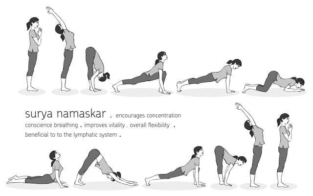Yoga - Sun Salutation