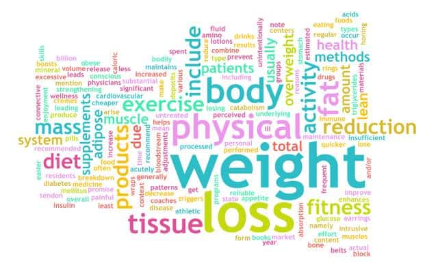 Weight Loss Affect Periods