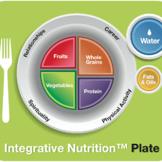 integrative nutrition recipe for healthy eating for weight watchers weight los