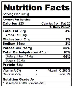 Kitchen Sink Kiwi Smoothie Estimated Nutritionals