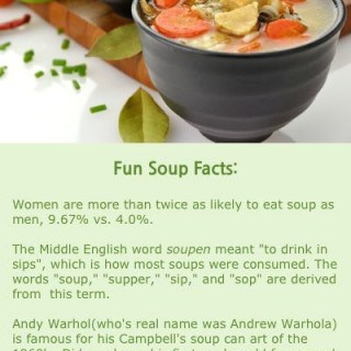 10 Favorite Weight Watchers Soup Recipes to Celebrate National Homemade Soup Day