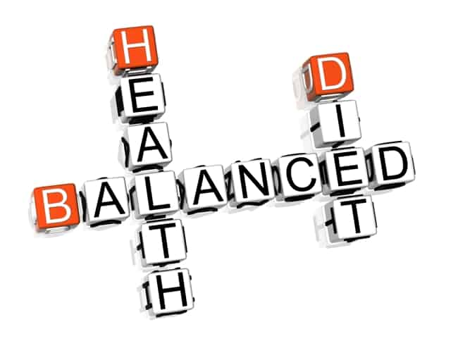 Healthy Balanced Diet Crossword