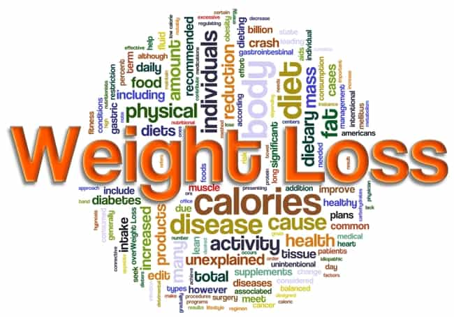 Weight Loss Wordcloud