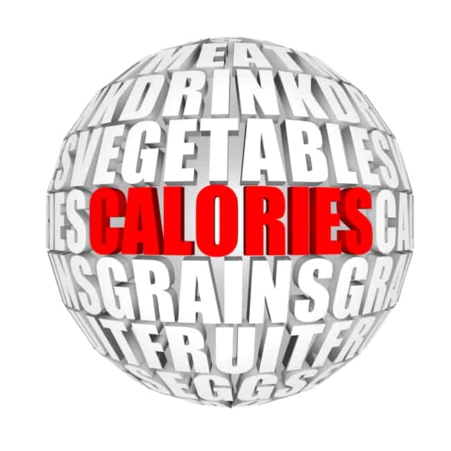 Is Calorie Denialism Hindering Your Weight Loss?