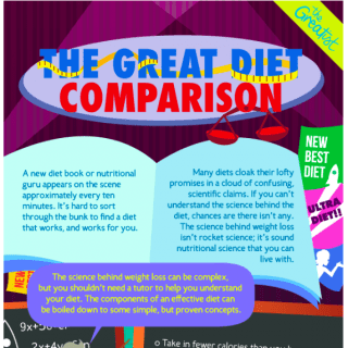 Where Does Weight Watchers Diet Rank in 'The Great Diet Comparison'?