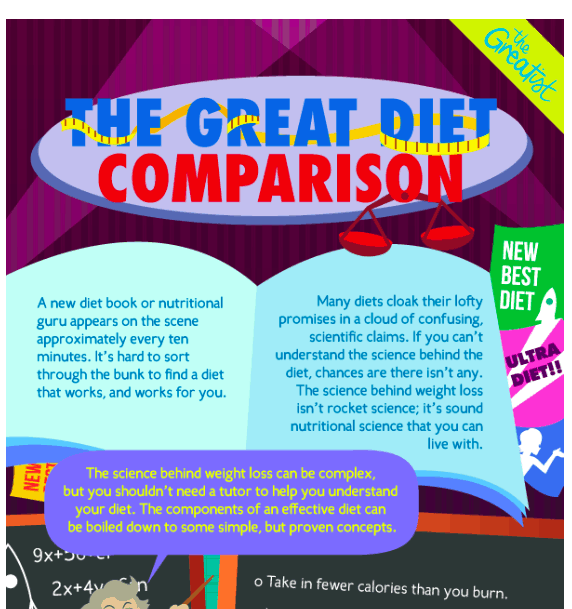 Weight Watchers Diet Great Diet Comparison