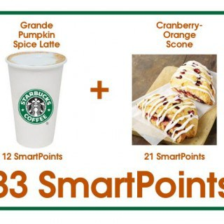 Weight Watchers SmartPoints Update – Calories Are Not Created Equal