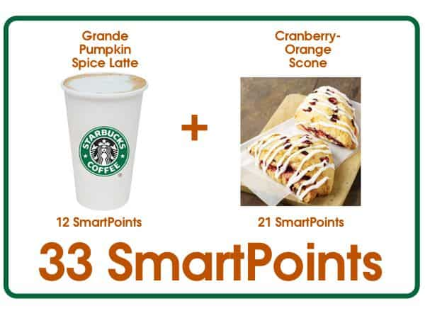 Weight Watchers Smartpoints Update Calories Are Not Created Equal Simple Nourished Living