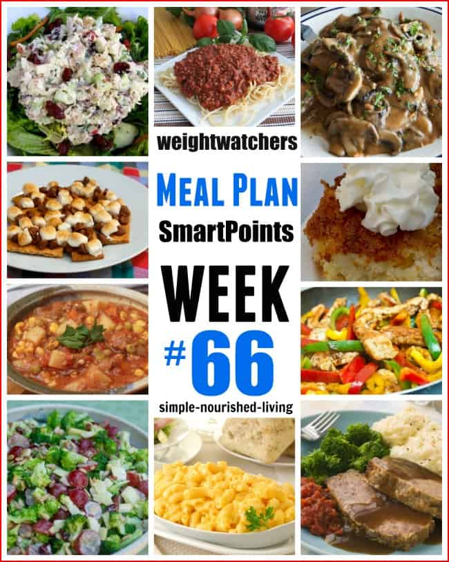 Weight Watchers SmartPoints Meal Plan