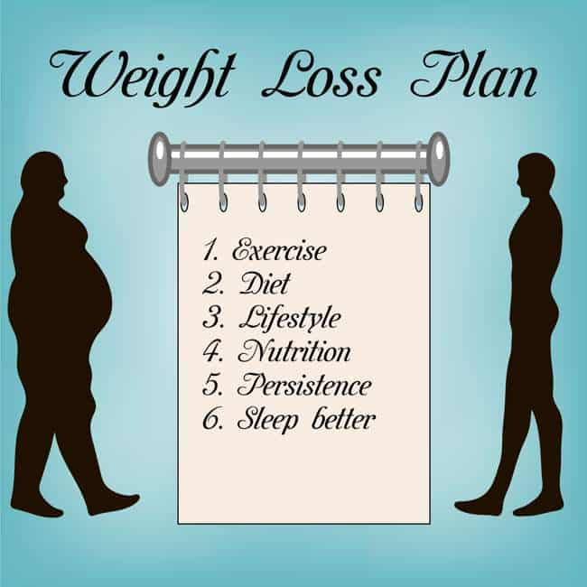 What a guy's weight loss plan may look like