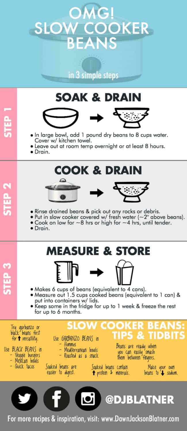 Slow Cooker Guide to Cooking Beans Infographic