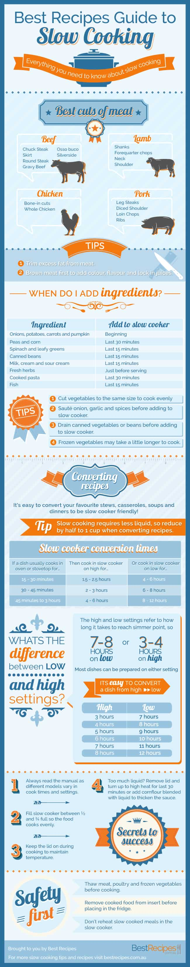 Slow Cooker Cooking Recipe Infographic
