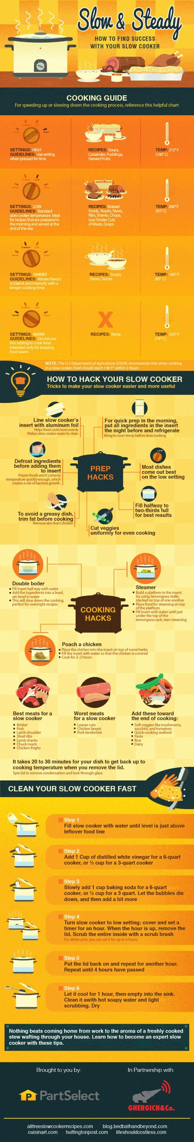 Slow and Steady Slow Cooker Success Infographic