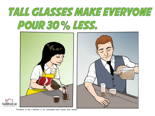 Mindless Eating: Use Tall Slender Glasses to Drink Less