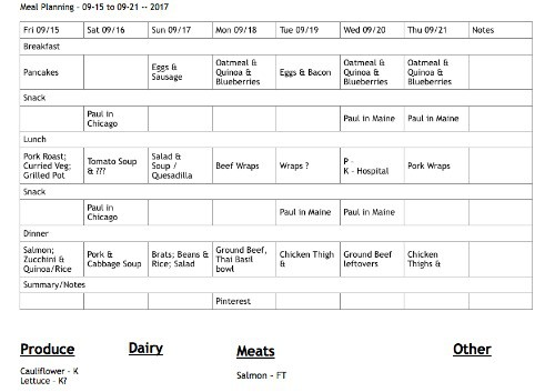 Karen's Weight Watchers Meal Plan