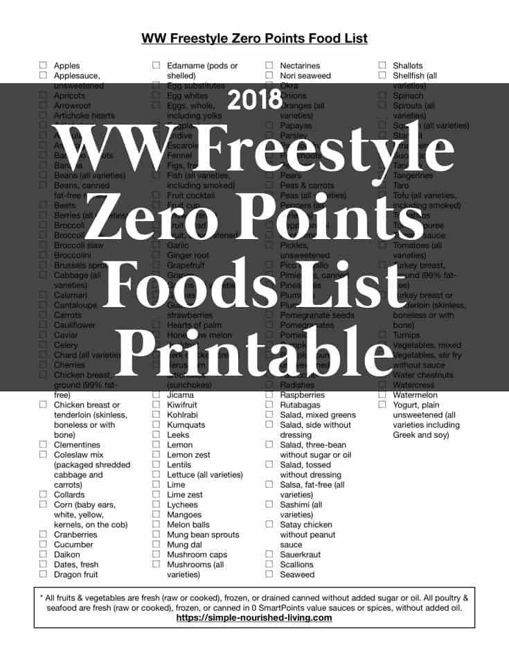 What foods have Zero SmartPoints on Weight Watches New Freestyle Program?  The printable list includes