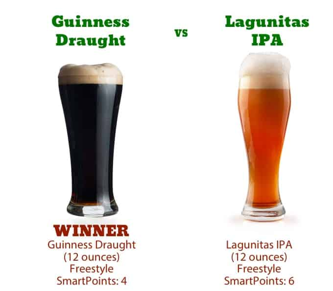 Guinness vs. Lagunitas IPA - Weight Watchers Freestyle SmartPoints