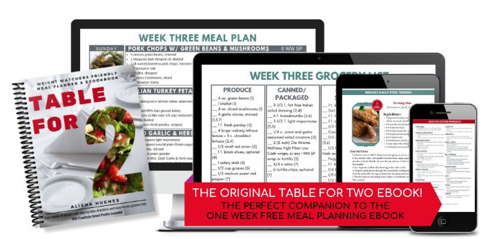 graphic original MPM Table for two eBook