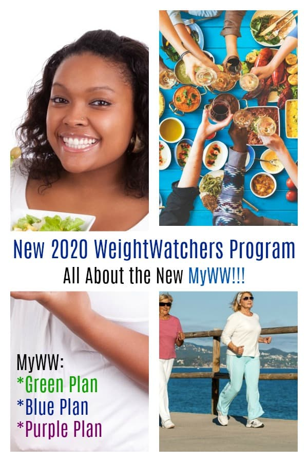 New myWW Program Changes for 2020 photo collage.